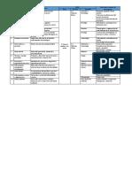 Líneas de Investigación Fmh-usp 2019
