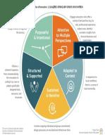 CCI Model Diagram - 7.12.18.pdf