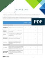 VMware Workspace One Editions Comparison 2018