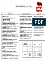 Tabla Permisos Licencias (2)