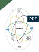 Sistema y subsistemas.docx