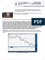 Wednesday's Rebound Does Not Alter My Markets Outlook