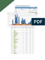 Laporan Statistik Kunjungan Website