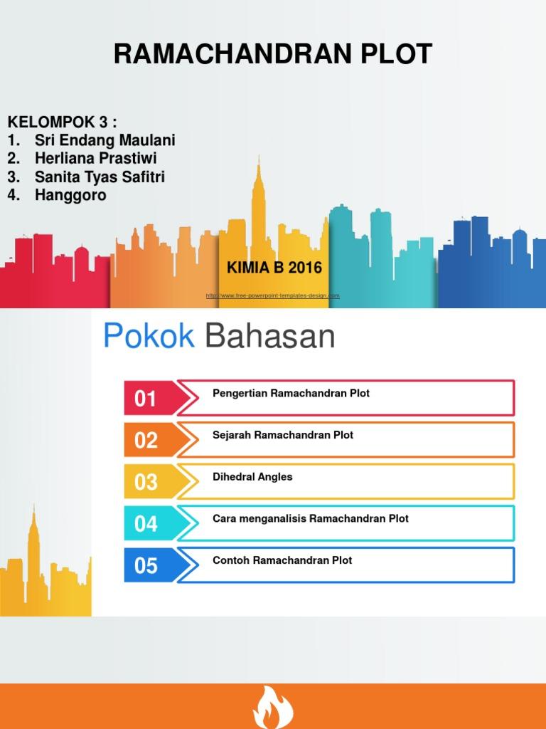 Ramachandran Plott Tata Letak Halaman Infografis