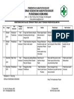 9 1 1 Ep 10 Monitoring Dan Evaluasi Terhadap Tl Insiden Keselamatan Docx