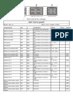 297829512-207-1-4-ME7-4-9-Esquema-pdf