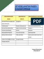 Checklist Keselamatan Pasien Dikamar Operasi