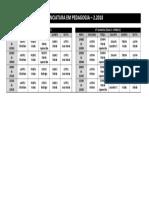 Horario Pedagogia 2 semestre 2018.pdf