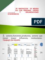 CLASE 3. DE PRIORIZACION DE INNOVACIONES.pptx