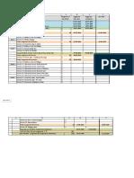 AFL1501_2019_Assessment+Plan+-+S2