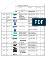 prices of PPE