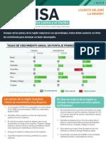 América-Latina-y-el-Caribe-en-PISA-2015-¿Cuánto-mejoró-la-región.pdf