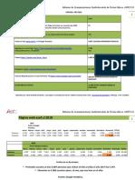 Informe de Comunicaciones Asof 2018