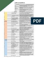 Anforderungskatalog_DB_Übungsplattform
