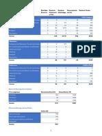 Kosten Analyse