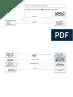Mapa de Conceitos- Ref-Rpc_com Contributos