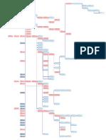Plano Planta_perfil Mejoramiento de Acceso Layout1 (1)