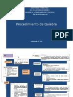 Procedimiento de La Quiebra Deyvimar Torres