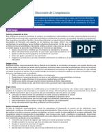 Diccionario de competencias Caliper