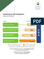 CRA Steps to Designation