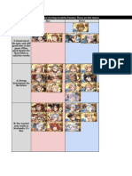 Granblue Fantasy SSR Tier Lists
