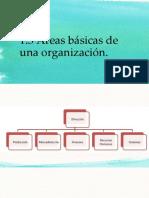 1.3 Areas basicas de una Organizacion.pptx