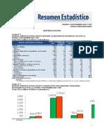 Re Importaciones 12 2017.Pdfdoc