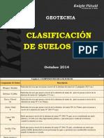 Clasificacion SUCS de suelos