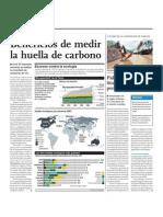 Beneficios de Medir La Huella de Carbono