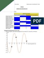 ejerciciosresueltosONDAS.pdf