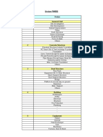 FEED Deliverable List Process