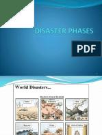 1. Fase-fase Bencana
