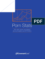 Covenant Eyes Porn Stats 2018 Edition