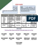 Barangay Document