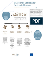 DRI MM Infographic on Ward Elections d8 2016-01-28 Bilingual