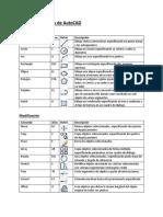 Comandos Basicos de AutoCAD