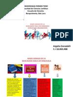 bases legales de la educación Fisica y deporte en Venezuela