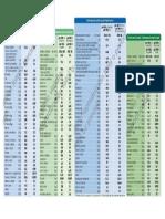 HOLLE Comparação.pdf