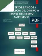 Conceptos Básicos y Equivaleia Del Dinero a Tráves