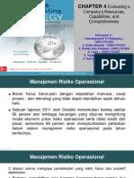 Kel 2- Operasional Risk Manajemen PRINT FIX.pptx