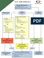 DOR TORÁCICA .pdf