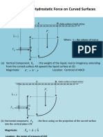 Components-of-Hydrostatic-Force-on-Curved-Surfaces.pdf