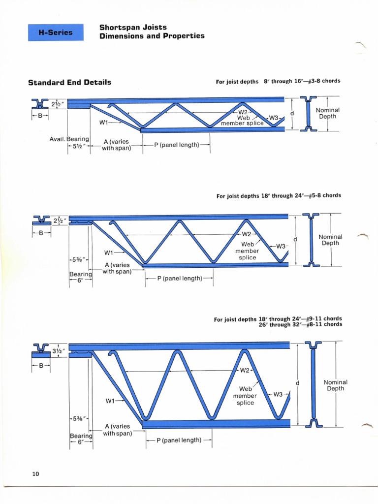 Joist Tables H Amp J Series 1974