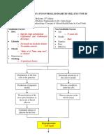 Pathophysiology Final