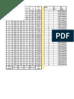 Date Proiect Piroliza