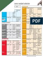 UK Sealant Selector Guide Sathya