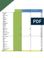 RESUMEN Planilla Avance Piping -Tren D -Áreas 50-SX _(Fecha 20.07.16_)x