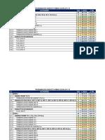CRONOGRAMA VIGADUCTO MT HGMAG COLON 22-11-18 PROCH.xlsx
