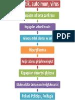 patofis DM tipe I.pptx