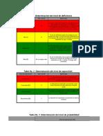 Matriz de Riesgos Toxicologia